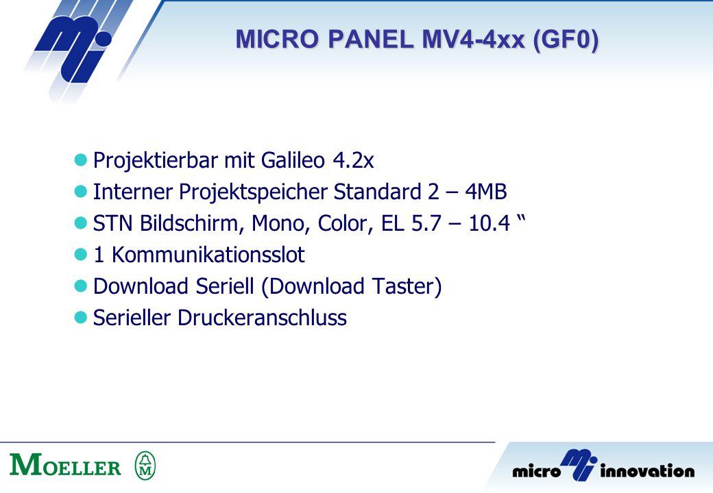 MICRO PANEL MV4-4xx (GF0) Projektierbar mit Galileo 4.2x
