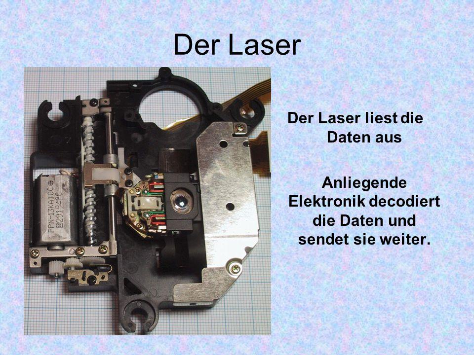 Der Laser Der Laser liest die Daten aus