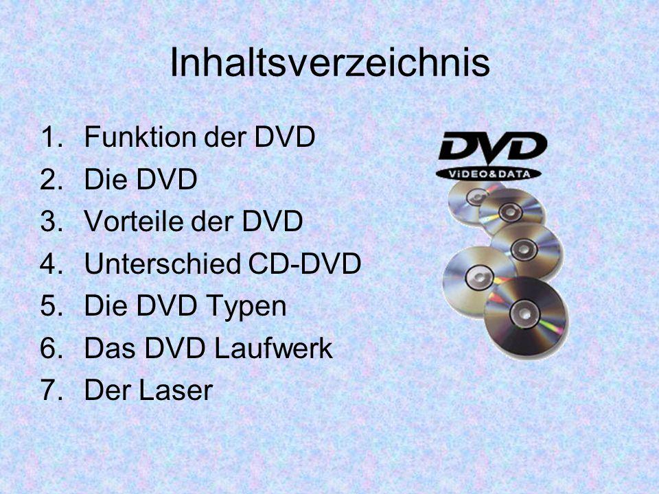 Inhaltsverzeichnis Funktion der DVD Die DVD Vorteile der DVD