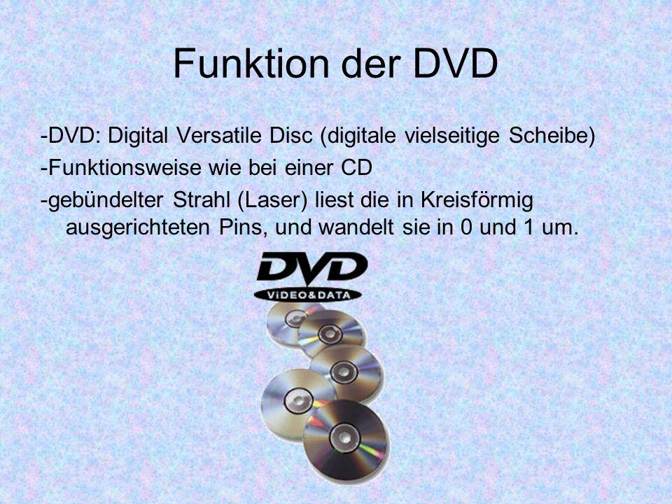 Funktion der DVD -DVD: Digital Versatile Disc (digitale vielseitige Scheibe) -Funktionsweise wie bei einer CD.