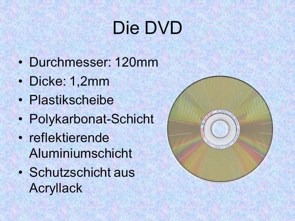 Die DVD Durchmesser: 120mm Dicke: 1,2mm Plastikscheibe