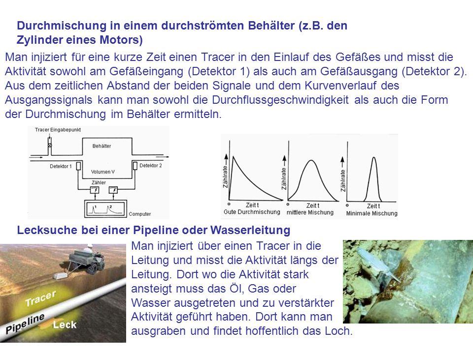 Durchmischung in einem durchströmten Behälter (z. B