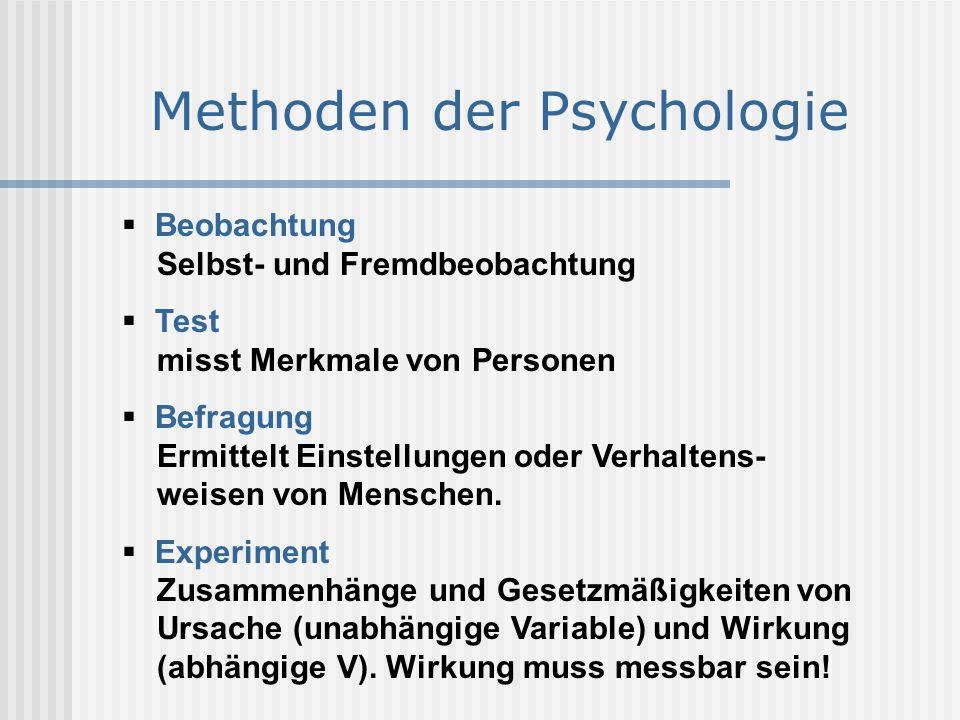 Methoden der Psychologie