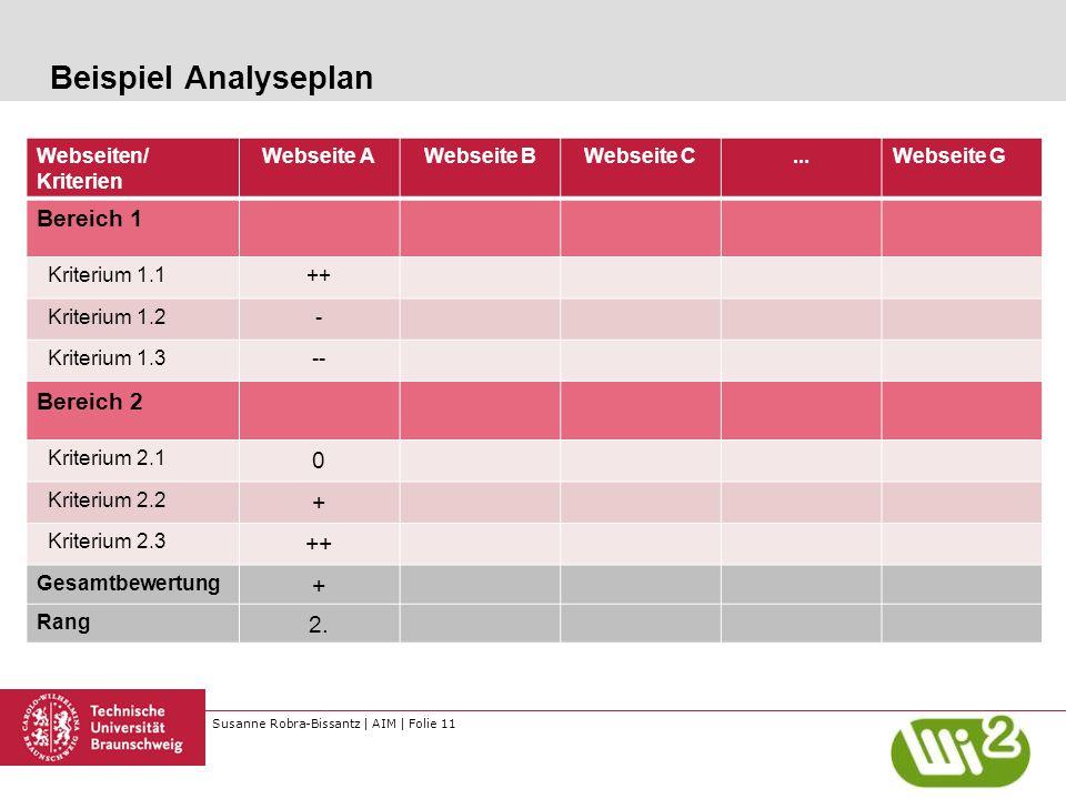 Beispiel Analyseplan Bereich 1 Bereich 2 + 2. Webseiten/ Kriterien