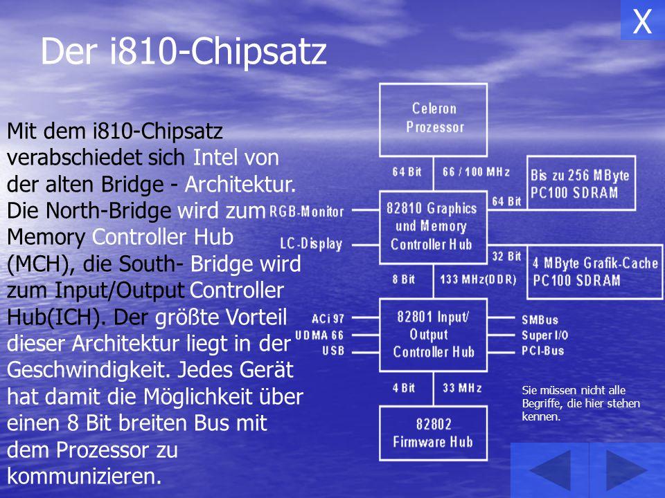 X Der i810-Chipsatz.