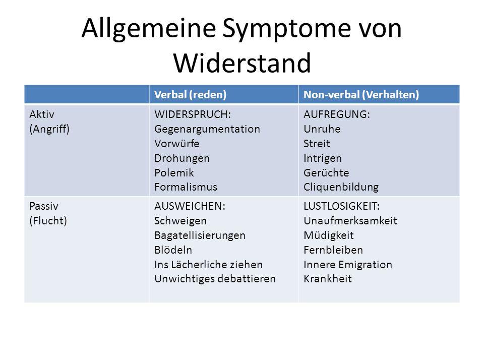 Allgemeine Symptome von Widerstand