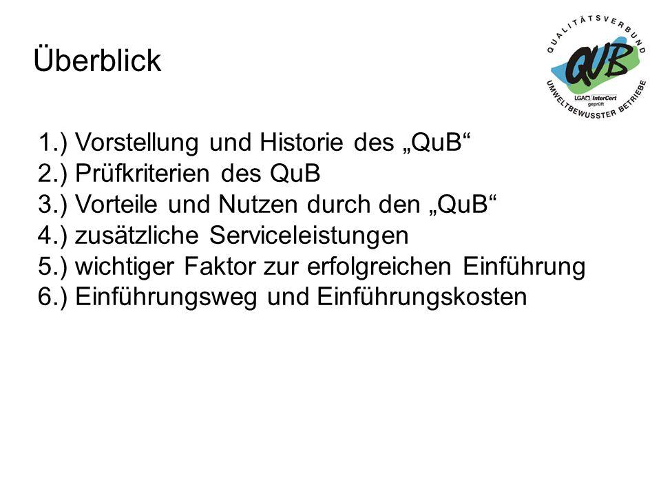 """Überblick 1.) Vorstellung und Historie des """"QuB"""