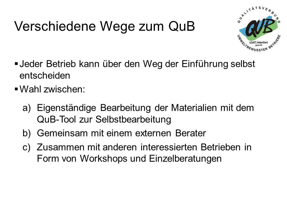Verschiedene Wege zum QuB