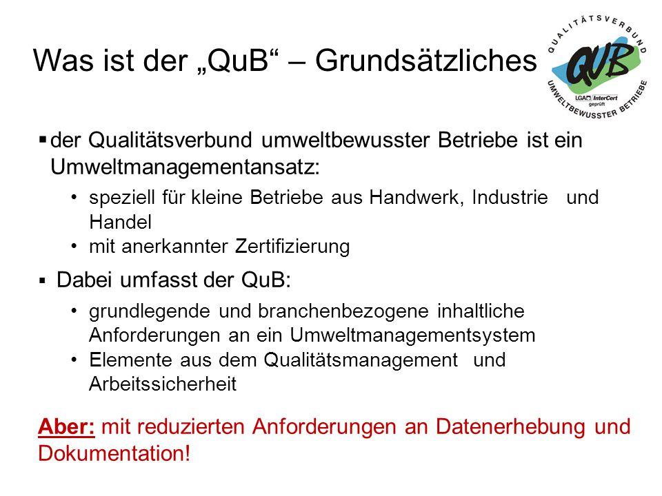 """Was ist der """"QuB – Grundsätzliches"""