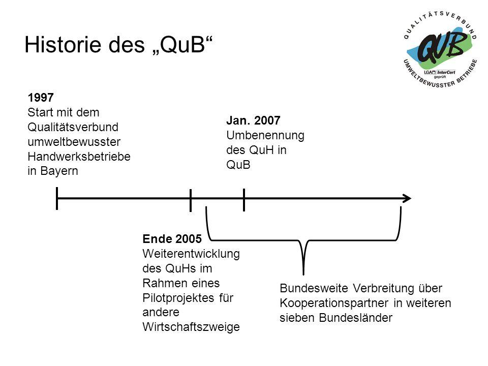"""Historie des """"QuB 1997. Start mit dem Qualitätsverbund umweltbewusster Handwerksbetriebe in Bayern."""