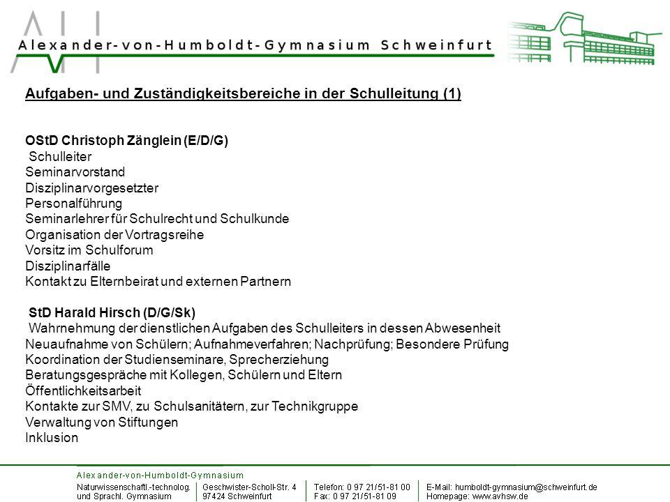 Aufgaben- und Zuständigkeitsbereiche in der Schulleitung (1)