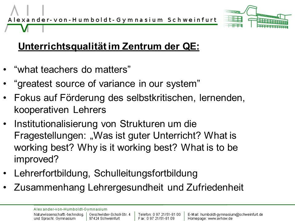 Unterrichtsqualität im Zentrum der QE: