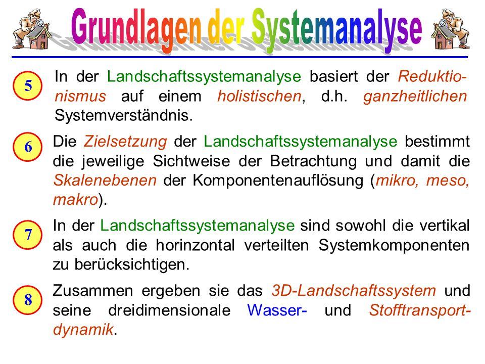 Grundlagen der Systemanalyse