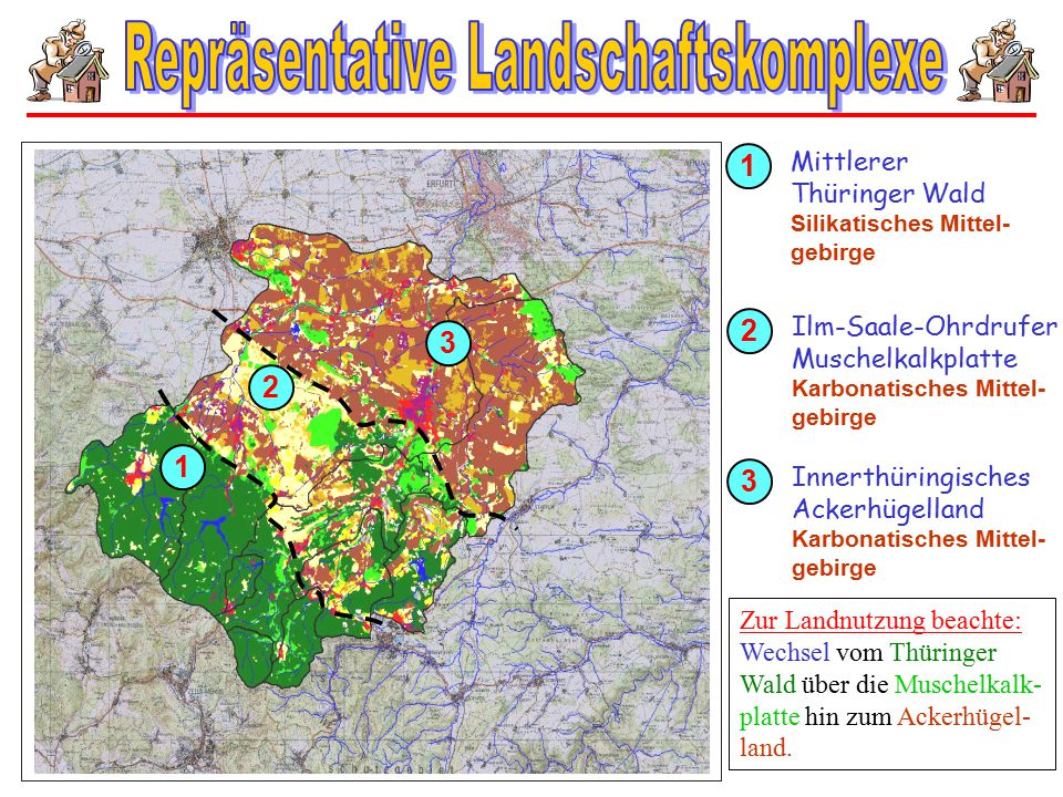 Repräsentative Landschaftskomplexe