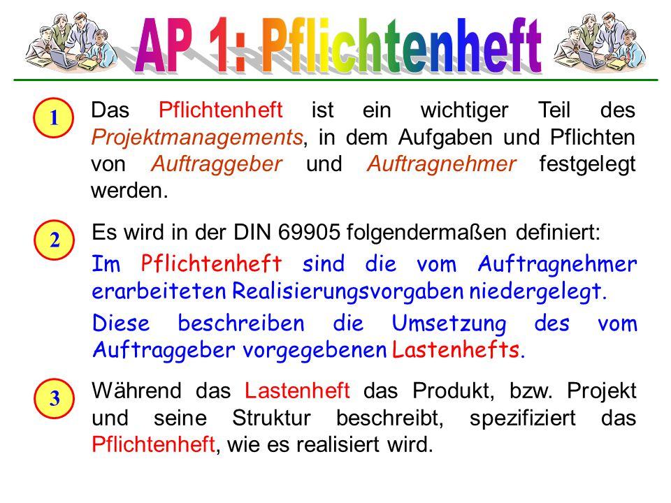 AP 1: Pflichtenheft 1.
