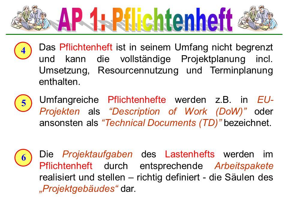 AP 1: Pflichtenheft 4.