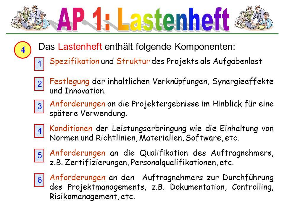 AP 1: Lastenheft Das Lastenheft enthält folgende Komponenten: 4