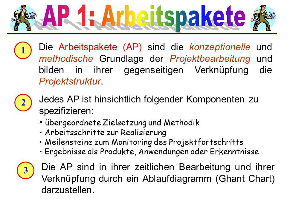 AP 1: Arbeitspakete 1.