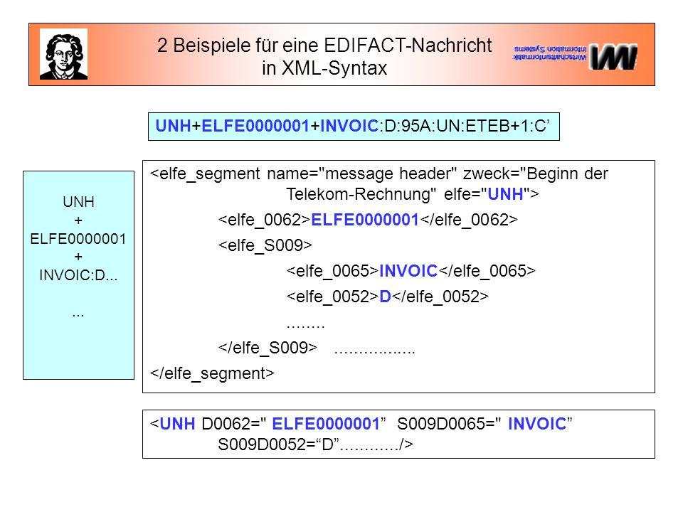 2 Beispiele für eine EDIFACT-Nachricht