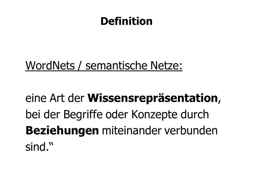 WordNets / semantische Netze: eine Art der Wissensrepräsentation,