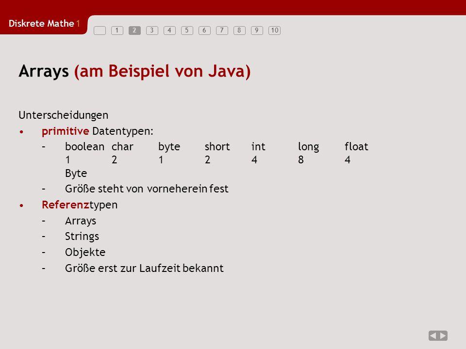 Arrays (am Beispiel von Java)