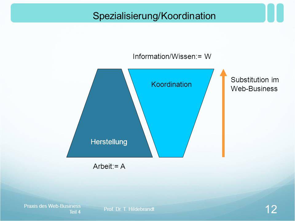 Spezialisierung/Koordination