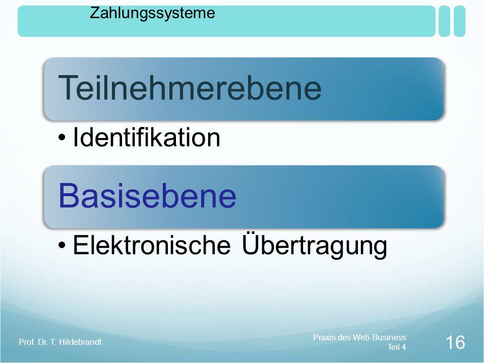 Zahlungssysteme Bild Zahlungssysteme Abschnitt 1.2.8