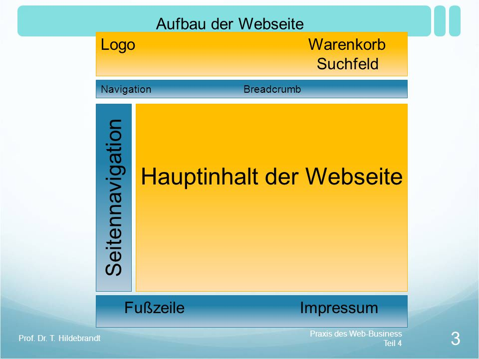 Hauptinhalt der Webseite