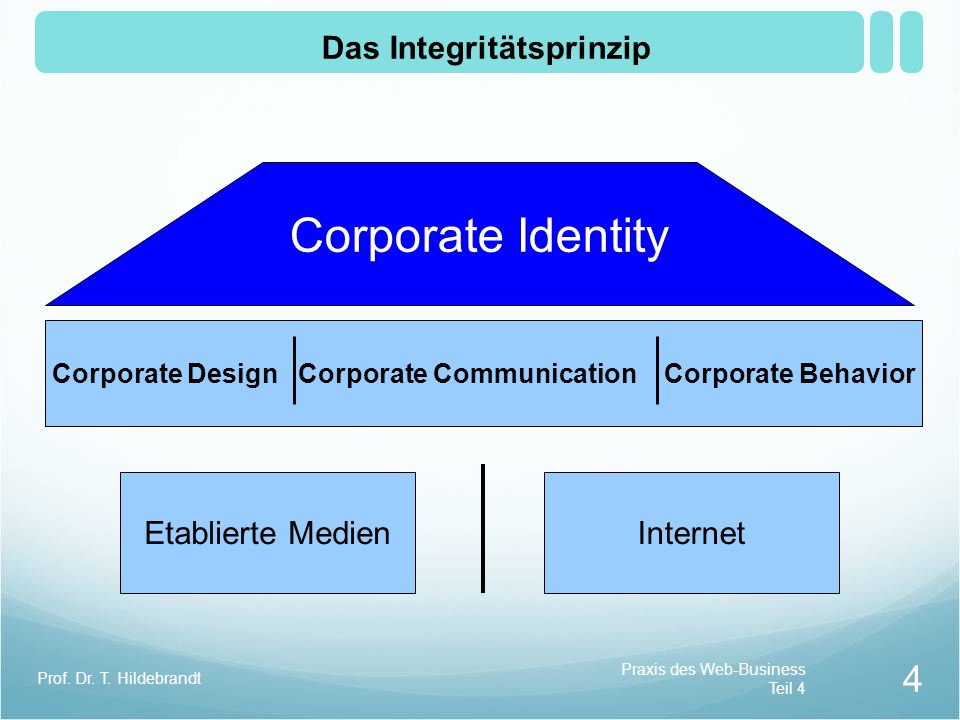 Corporate Design Corporate Communication Corporate Behavior