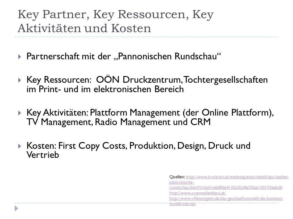Key Partner, Key Ressourcen, Key Aktivitäten und Kosten