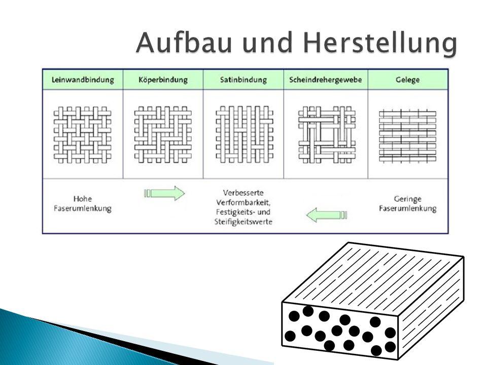 Aufbau und Herstellung