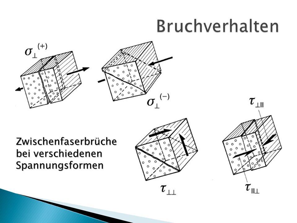 Bruchverhalten Zwischenfaserbrüche bei verschiedenen Spannungsformen