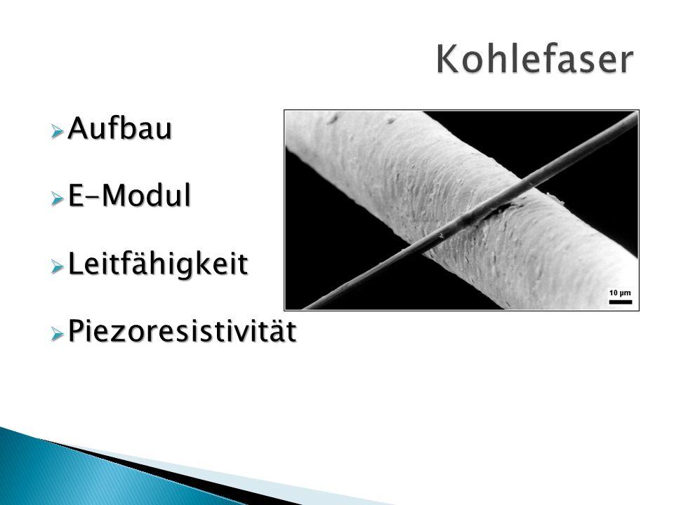 Kohlefaser Aufbau E-Modul Leitfähigkeit Piezoresistivität