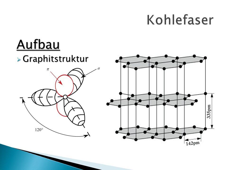 Kohlefaser Aufbau Graphitstruktur