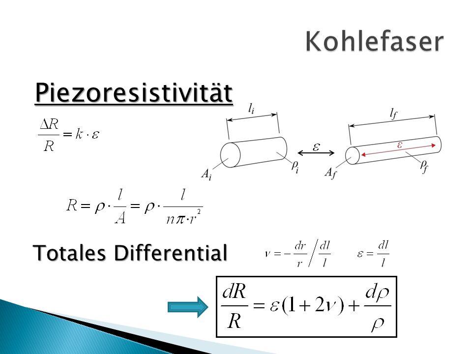 Kohlefaser Piezoresistivität Totales Differential