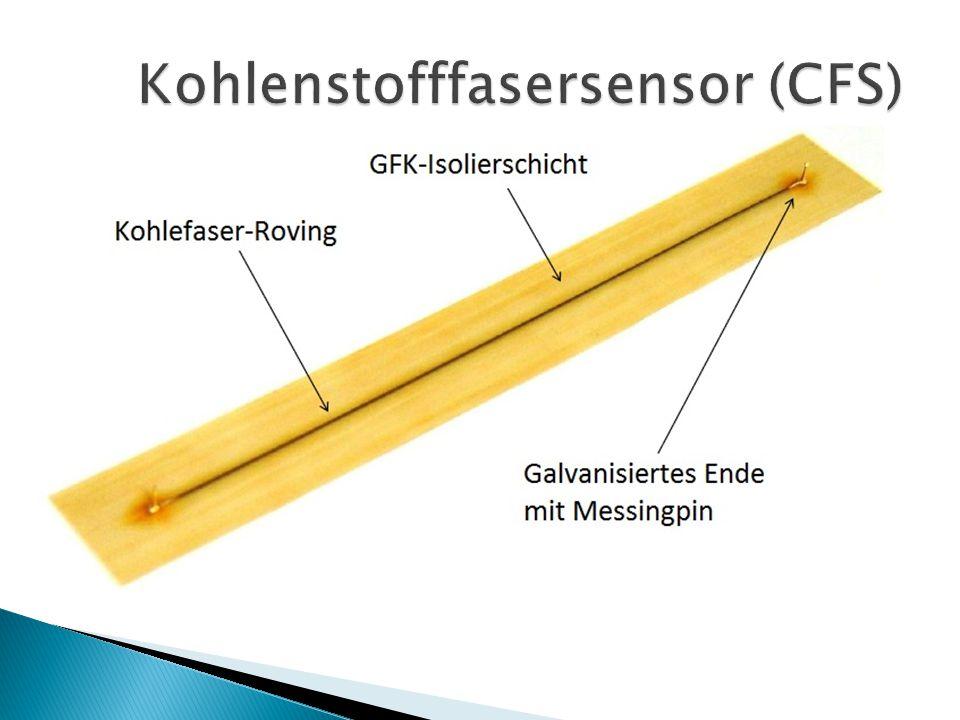Kohlenstofffasersensor (CFS)