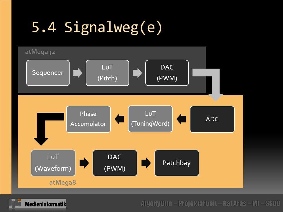 5.4 Signalweg(e) atMega32 atMega8 Sequencer (Pitch) LuT (PWM) DAC ADC