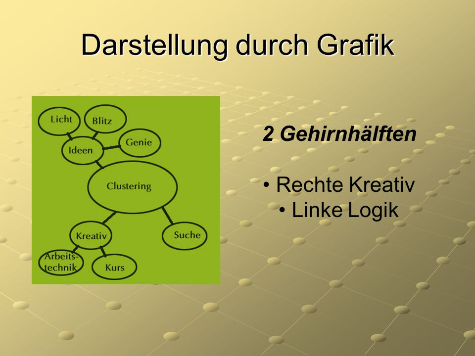 Darstellung durch Grafik