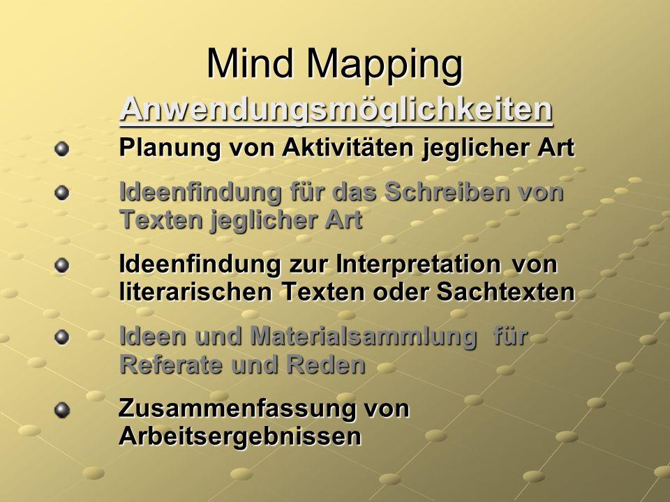 Mind Mapping Anwendungsmöglichkeiten