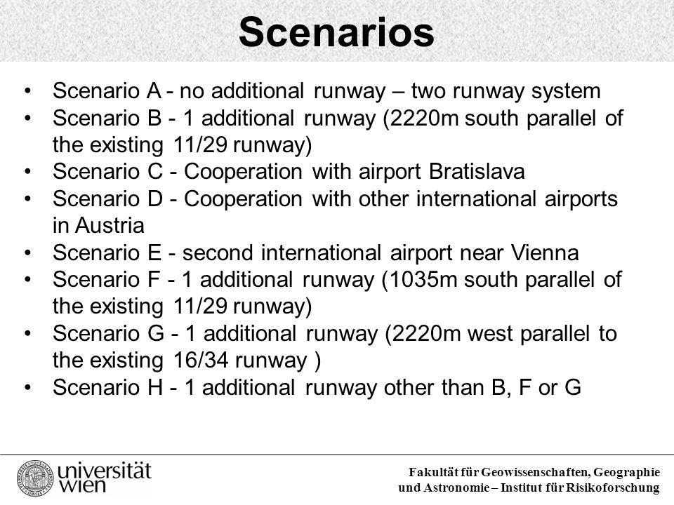 Scenarios Scenario A - no additional runway – two runway system
