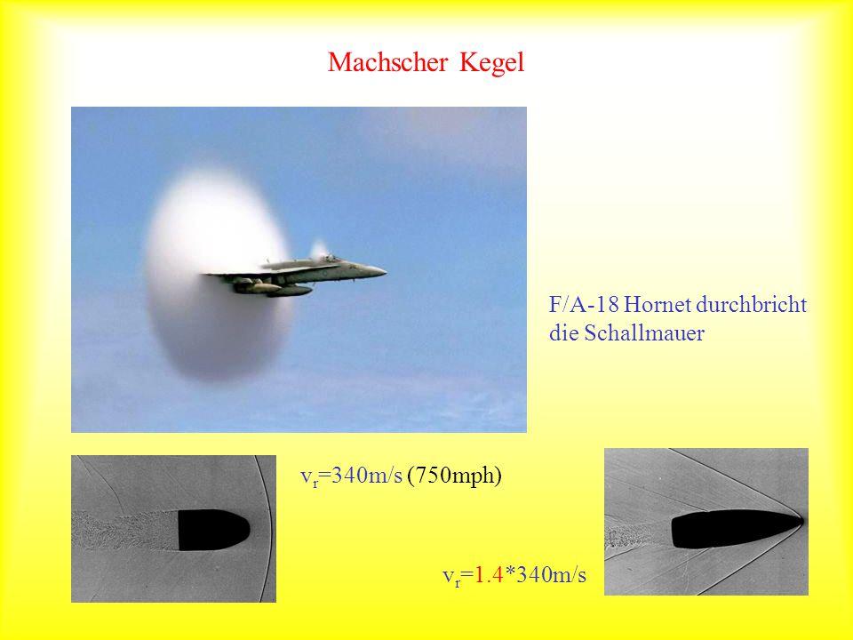 Machscher Kegel F/A-18 Hornet durchbricht die Schallmauer