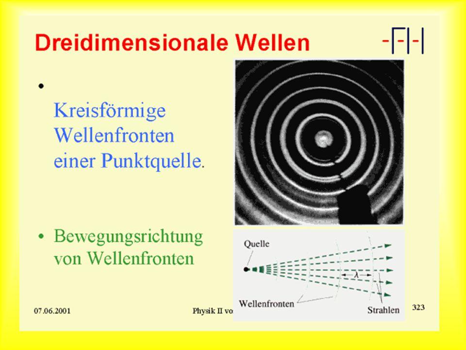 Dreidimensionale Wellen