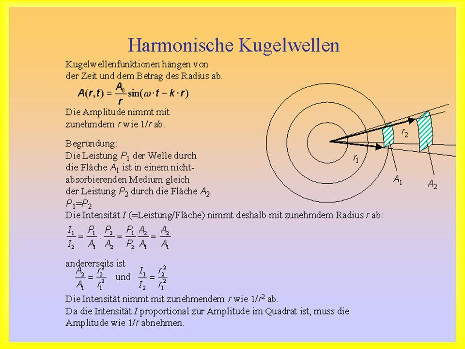 Harmonische Kugelwellen