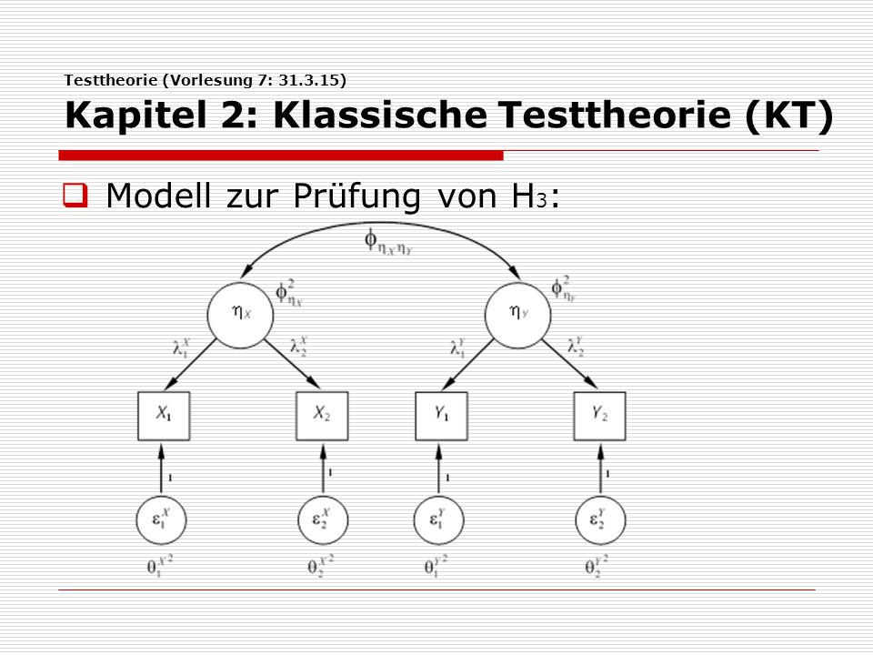 Modell zur Prüfung von H3: