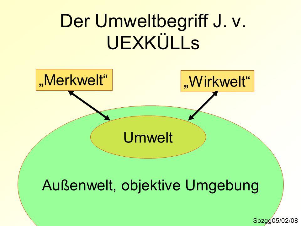 Der Umweltbegriff J. v. UEXKÜLLs