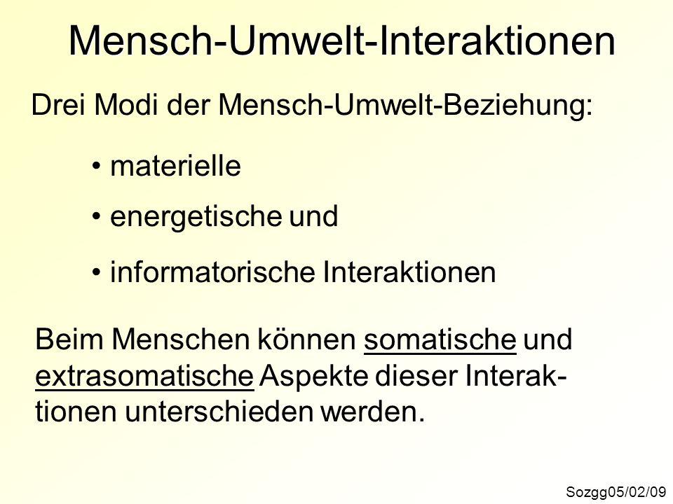Mensch-Umwelt-Interaktionen