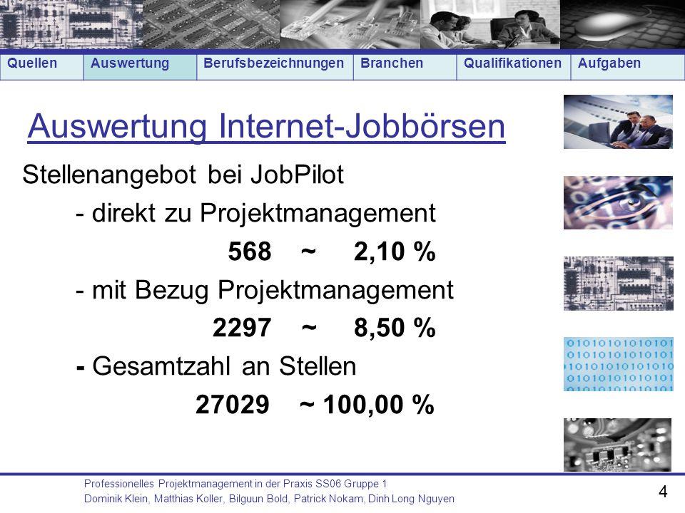 Auswertung Internet-Jobbörsen