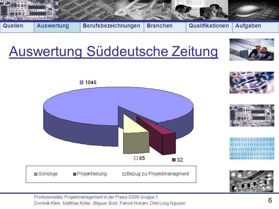 Auswertung Süddeutsche Zeitung