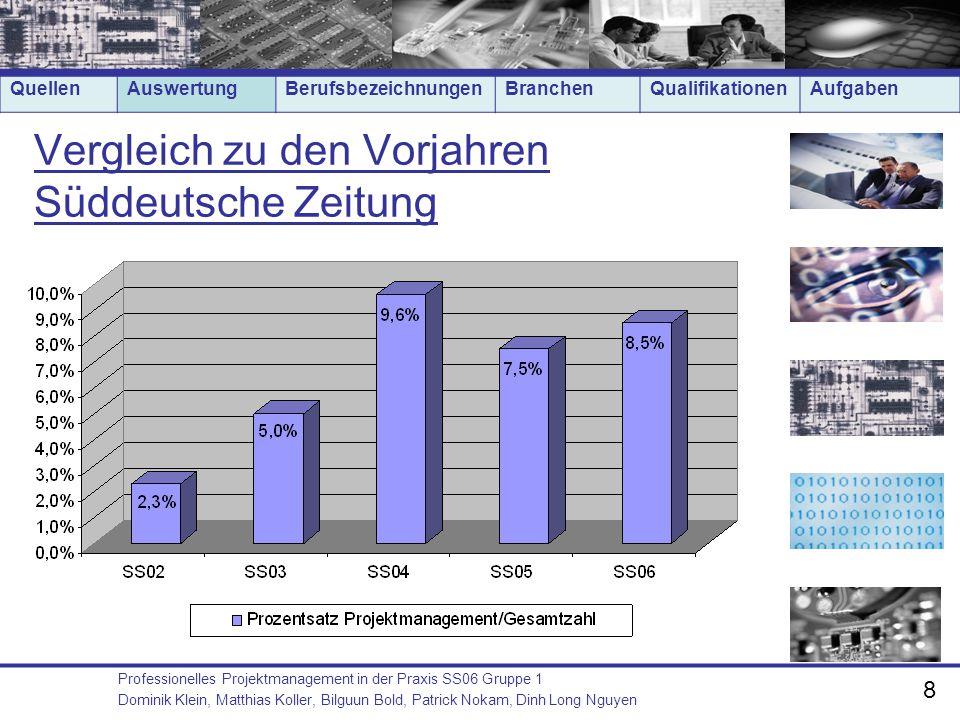 Vergleich zu den Vorjahren Süddeutsche Zeitung