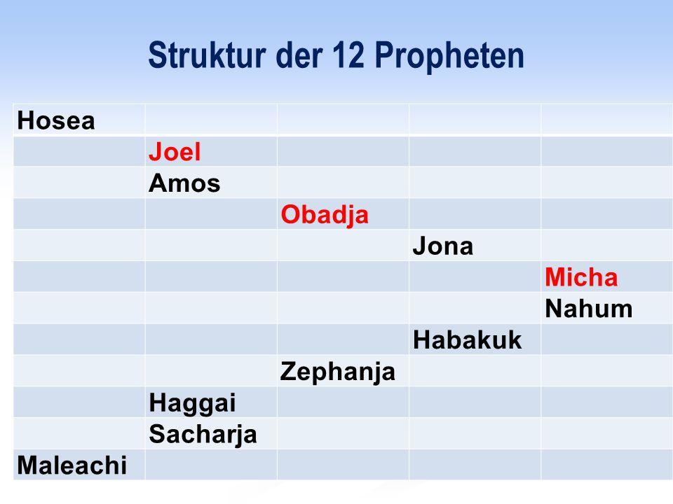 Struktur der 12 Propheten